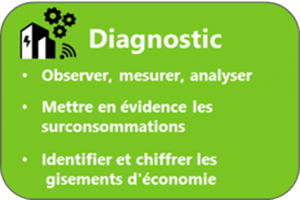 DIAGNOSTIC rectangle