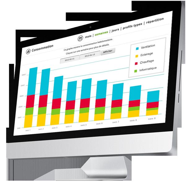 Smart Monitoring, Les outils indispensables pour maîtriser ses consommations dans la durée.